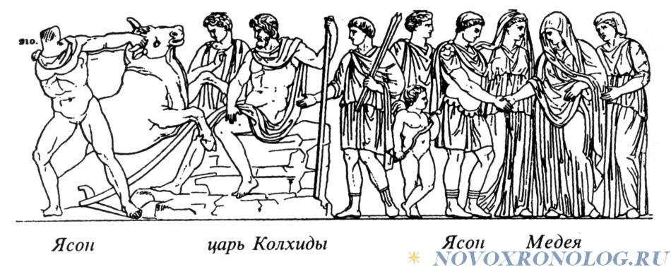 А.Т. Фоменко «МЕНЯЕМ ДАТЫ — МЕНЯЕТСЯ ВСЕ». Глава 2.§10 (10.3)