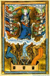 ВВЕДЕНИЕ к книге «Звезды свидетельствуют» КОПЕРНИК