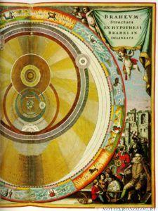 ВВЕДЕНИЕ к книге «Звезды свидетельствуют» ТИХО БРАГЕ.